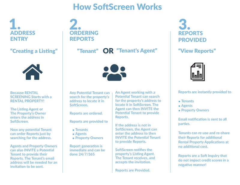 How SoftSCreen Works.pdf